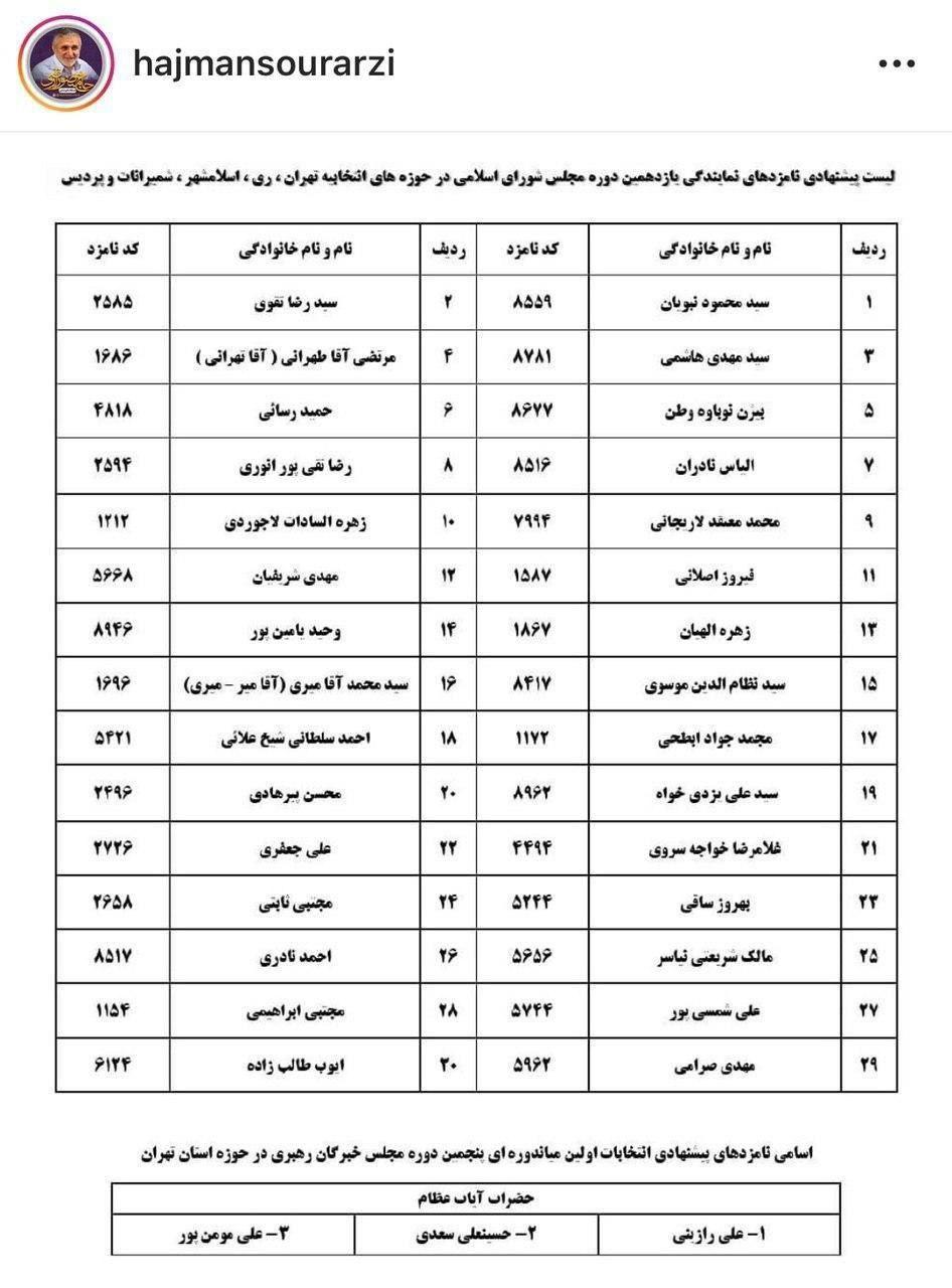 لیست انتخاباتی حاج منصور ارضی منتشر شد